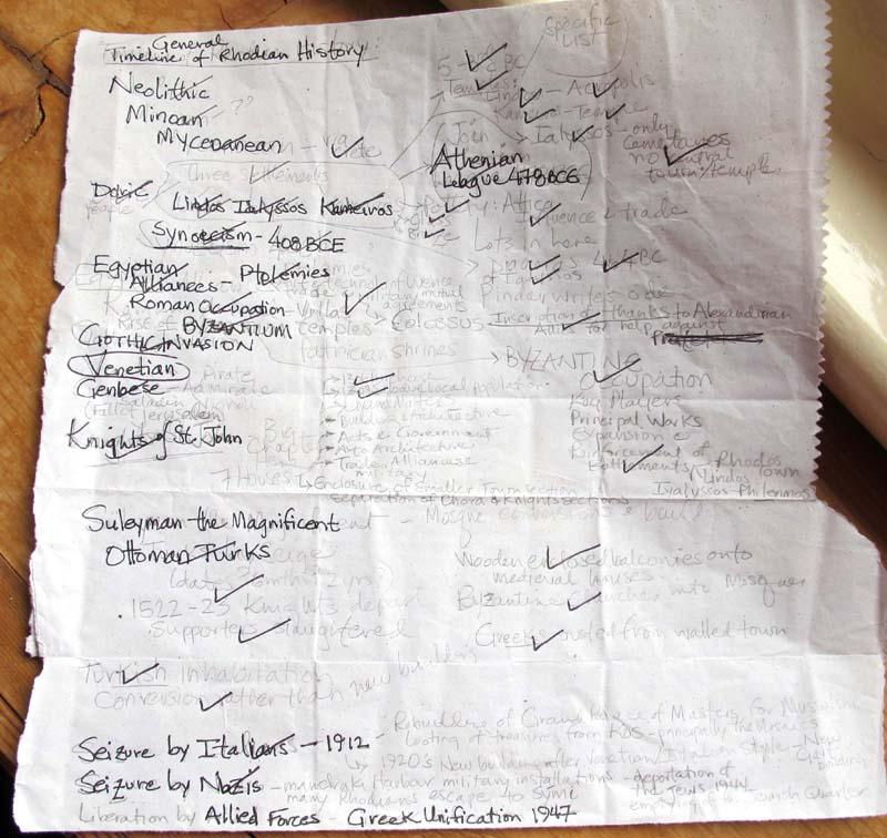 Timeline Rhodes notes